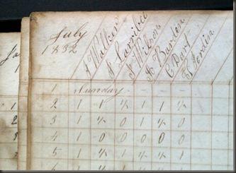 telegraph date